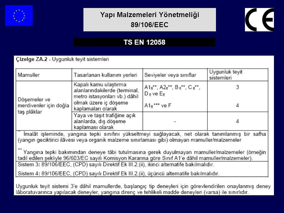 TS EN 12058 Yapı Malzemeleri Yönetmeliği 89/106/EEC