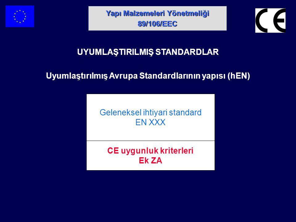 UYUMLAŞTIRILMIŞ STANDARDLAR Uyumlaştırılmış Avrupa Standardlarının yapısı (hEN) Geleneksel ihtiyari standard EN XXX CE uygunluk kriterleri Ek ZA Yapı