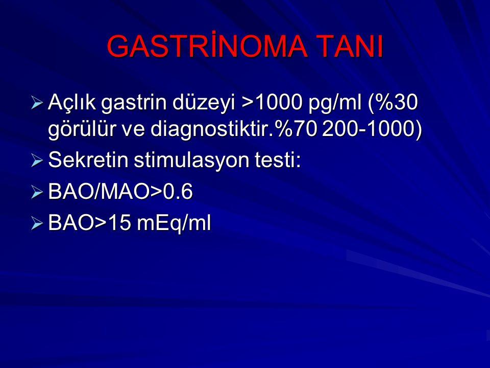 GASTRİNOMA TANI  Açlık gastrin düzeyi >1000 pg/ml (%30 görülür ve diagnostiktir.%70 200-1000)  Sekretin stimulasyon testi:  BAO/MAO>0.6  BAO>15 mE