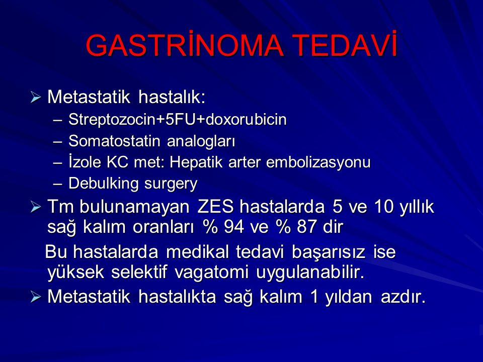 GASTRİNOMA TEDAVİ  Metastatik hastalık: –Streptozocin+5FU+doxorubicin –Somatostatin analogları –İzole KC met: Hepatik arter embolizasyonu –Debulking
