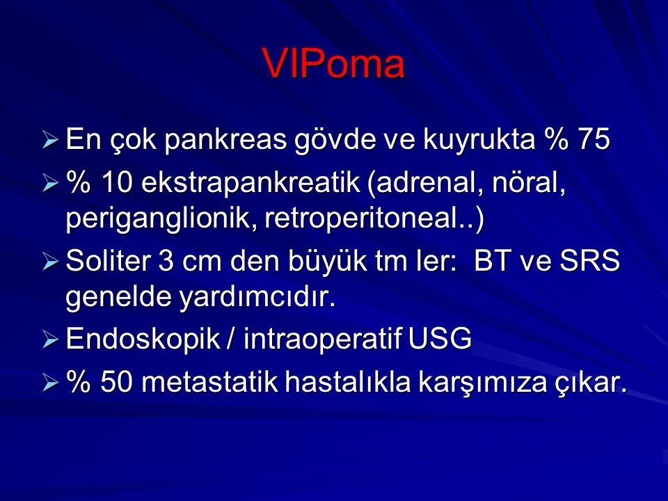 VIPoma  En çok pankreas gövde ve kuyrukta % 75  % 10 ekstrapankreatik (adrenal, nöral, periganglionik, retroperitoneal..)  Soliter 3 cm den büyük t