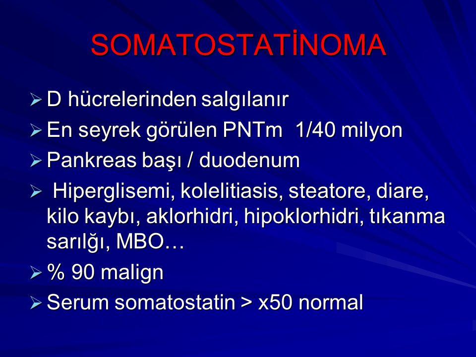 SOMATOSTATİNOMA  D hücrelerinden salgılanır  En seyrek görülen PNTm 1/40 milyon  Pankreas başı / duodenum  Hiperglisemi, kolelitiasis, steatore, d