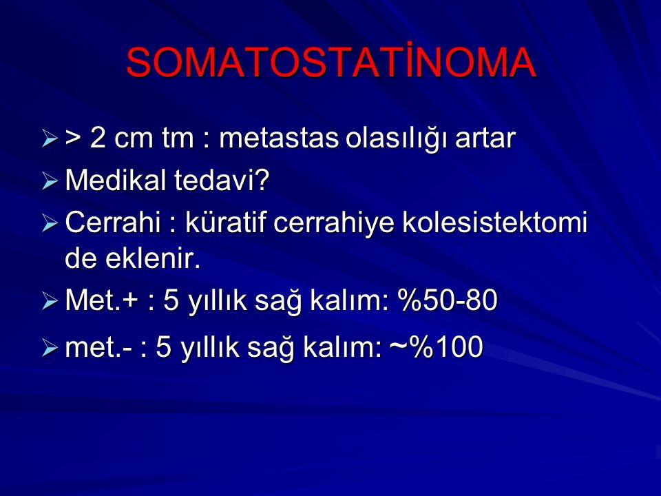 SOMATOSTATİNOMA  > 2 cm tm : metastas olasılığı artar  Medikal tedavi?  Cerrahi : küratif cerrahiye kolesistektomi de eklenir.  Met.+ : 5 yıllık s