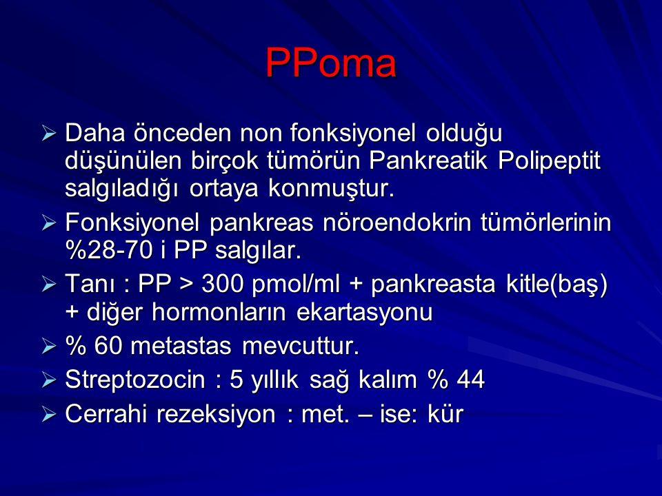 PPoma  Daha önceden non fonksiyonel olduğu düşünülen birçok tümörün Pankreatik Polipeptit salgıladığı ortaya konmuştur.  Fonksiyonel pankreas nöroen