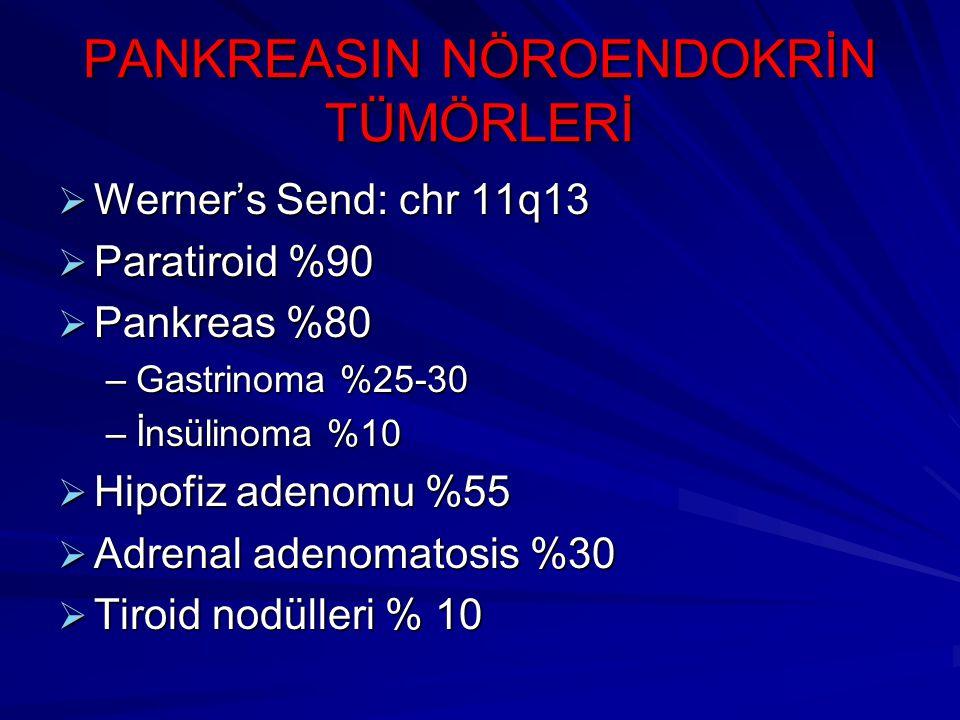 PANKREASIN NÖROENDOKRİN TÜMÖRLERİ  Werner's Send: chr 11q13  Paratiroid %90  Pankreas %80 –Gastrinoma %25-30 –İnsülinoma %10  Hipofiz adenomu %55