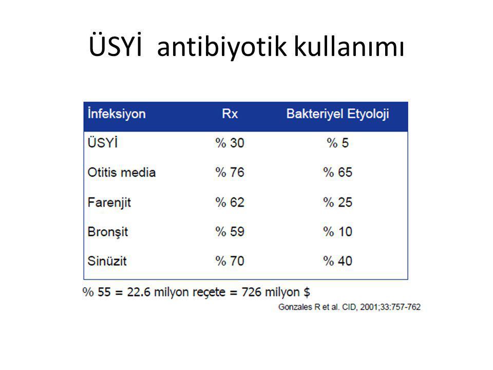 ÜSYİ antibiyotik kullanımı