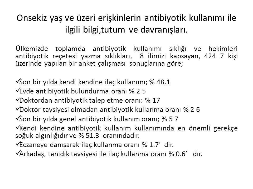 Onsekiz yaş ve üzeri erişkinlerin antibiyotik kullanımı ile ilgili bilgi,tutum ve davranışları.
