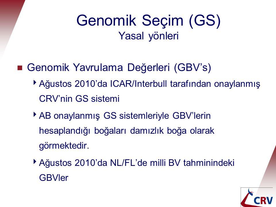 Genomik Seçim (GS) Yasal yönleri  Genomik Yavrulama Değerleri (GBV's)  Ağustos 2010'da ICAR/Interbull tarafından onaylanmış CRV'nin GS sistemi  AB