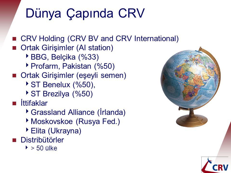 Genomik Seçim (GS) CRV 2010 – 2012 Yavrulama programı Delta Nucleus 100 GS seçilmiş düve ve 20 Deltadonor Eurodonor 250 GS seçilmiş potansiyel boğa annesi Genotiplenecek 2,600 yüksek düzeyli boğa danaları 170 GS seçilmiş boğalar .