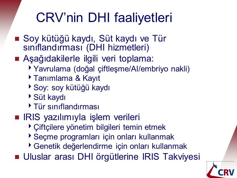 CRV'nin DHI faaliyetleri  Soy kütüğü kaydı, Süt kaydı ve Tür sınıflandırması (DHI hizmetleri)  Aşağıdakilerle ilgili veri toplama:  Yavrulama (doğa