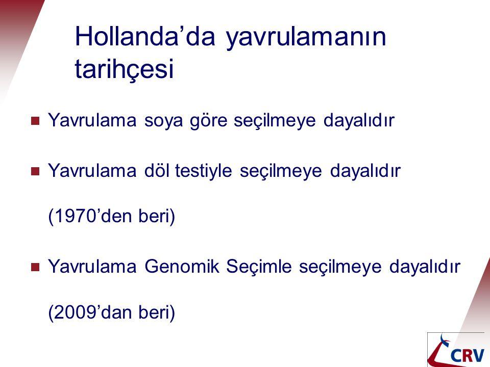 2005'te CRV ile döl testi  Popülasyonda rasgele 1500 semen dozunun yayılmasıyla boğa yaşıyla 14 aylık 500 tane Siyah & Beyaz ve Kızıl & Beyaz Holstein Friesian boğaların testi  Boğalar + 5 yaşındayken ve yavrulama değerleri hesaplandığında eldeki test sonuçları (evlatların performansı)  Üretime ilişkin güvenilirlik yavrulama değerleri  istenen: 100 çiftlikte 110 evlat  ilk testlere dayanarak: + % 80  Boğa yaşıyla 8 yaşındayken: > %90  Yılda 30-40 boğanın seçimi (1: 15)