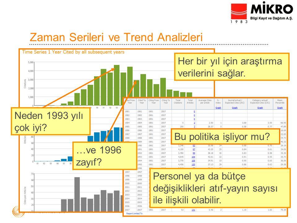 Zaman Serileri ve Trend Analizleri Her bir yıl için araştırma verilerini sağlar.