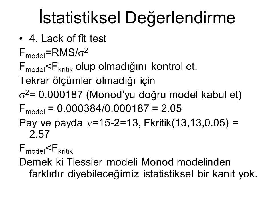 İstatistiksel Değerlendirme 4. Lack of fit test F model =RMS/  2 F model <F kritik olup olmadığını kontrol et. Tekrar ölçümler olmadığı için  2 = 0.
