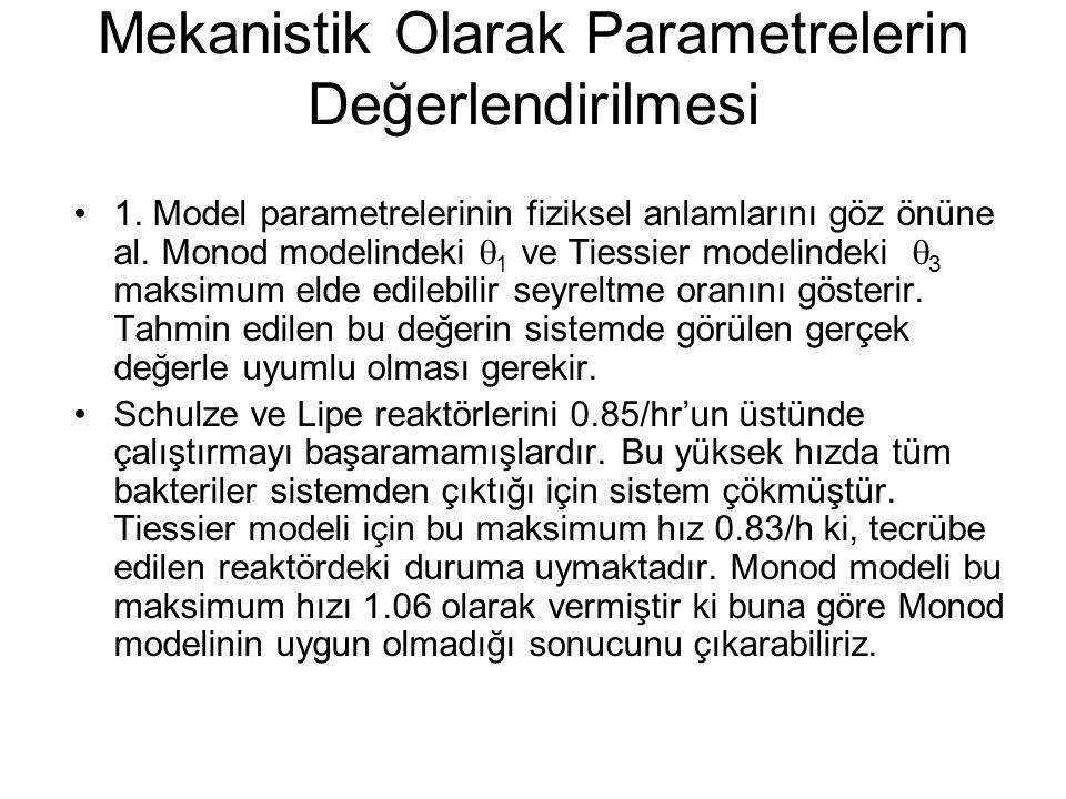 Mekanistik Olarak Parametrelerin Değerlendirilmesi 1. Model parametrelerinin fiziksel anlamlarını göz önüne al. Monod modelindeki  1 ve Tiessier mode