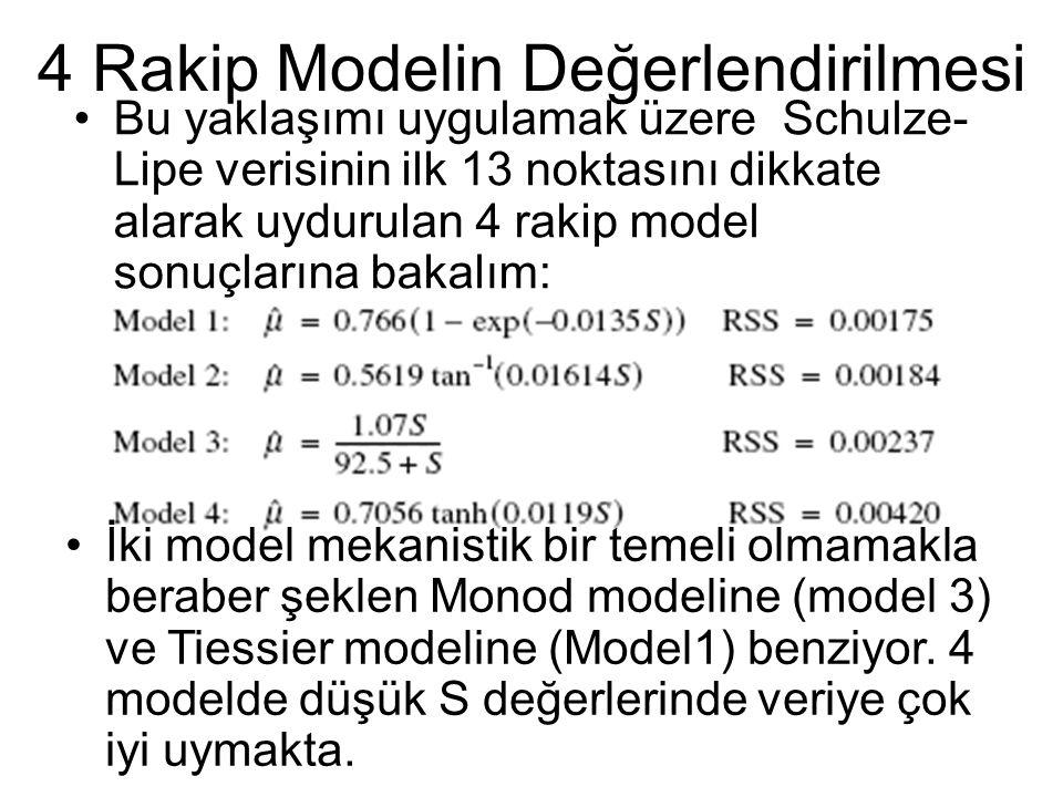 4 Rakip Modelin Değerlendirilmesi Bu yaklaşımı uygulamak üzere Schulze- Lipe verisinin ilk 13 noktasını dikkate alarak uydurulan 4 rakip model sonuçlarına bakalım: İki model mekanistik bir temeli olmamakla beraber şeklen Monod modeline (model 3) ve Tiessier modeline (Model1) benziyor.