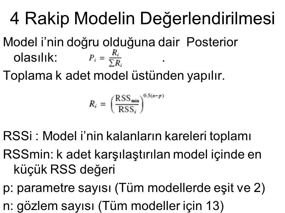 4 Rakip Modelin Değerlendirilmesi Model i'nin doğru olduğuna dair Posterior olasılık:. Toplama k adet model üstünden yapılır. RSSi : Model i'nin kalan