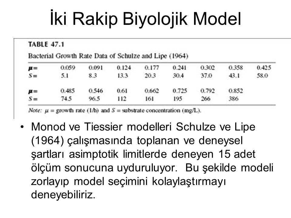 İki Rakip Biyolojik Model Monod ve Tiessier modelleri Schulze ve Lipe (1964) çalışmasında toplanan ve deneysel şartları asimptotik limitlerde deneyen