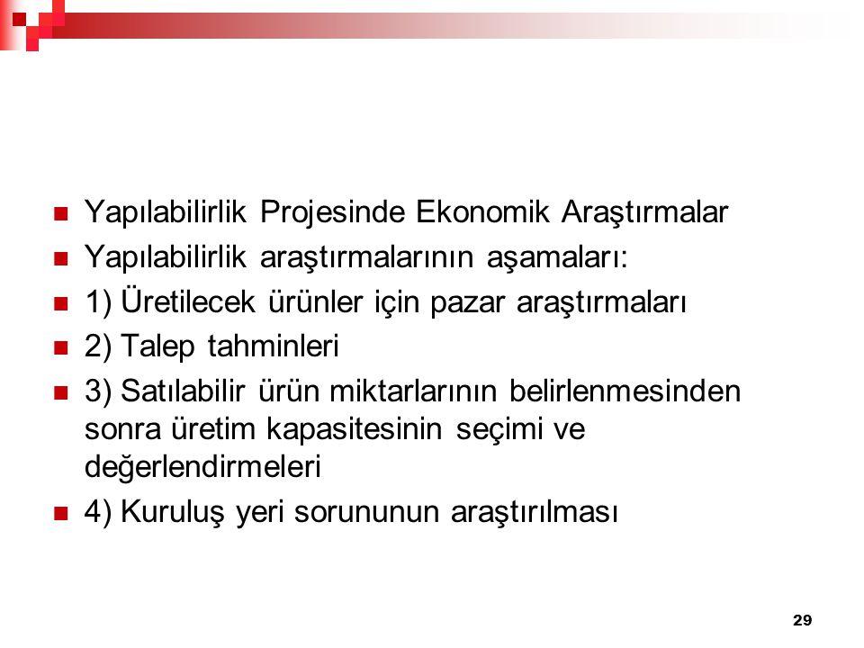 Yapılabilirlik Projesinde Ekonomik Araştırmalar Yapılabilirlik araştırmalarının aşamaları: 1) Üretilecek ürünler için pazar araştırmaları 2) Talep tah