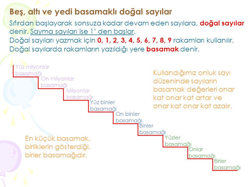 Beş, altı ve yedi basamaklı doğal sayılar Sıfırdan başlayarak sonsuza kadar devam eden sayılara, doğal sayılar denir.