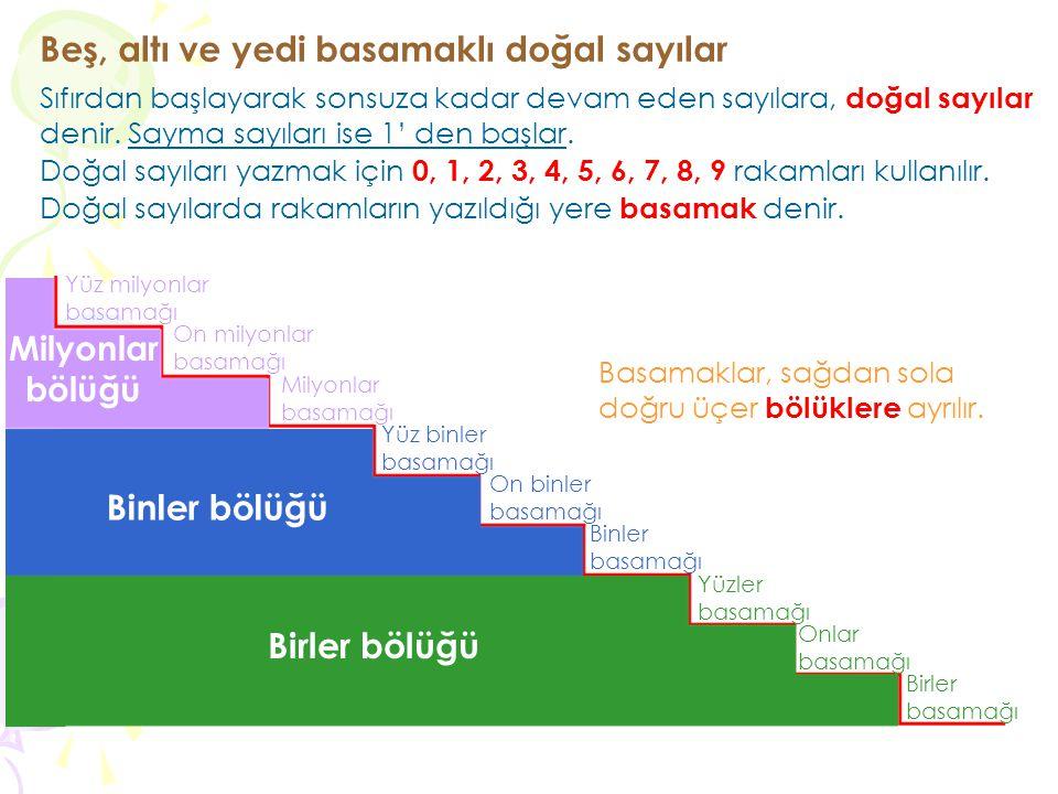 Doğal sayılar okunurken önce doğal sayı, sonra doğal sayının bulunduğu bölük adı söylenir.