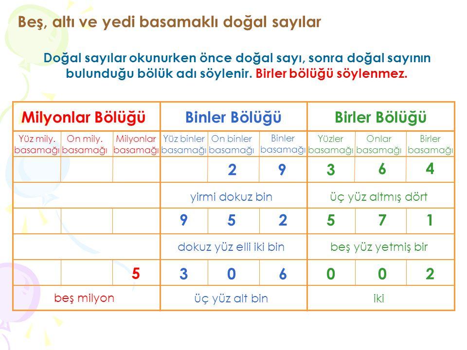 Doğal sayılar okunurken önce doğal sayı, sonra doğal sayının bulunduğu bölük adı söylenir. Birler bölüğü söylenmez. Milyonlar Bölüğü Birler basamağı B
