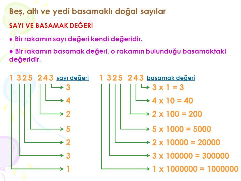 SAYI VE BASAMAK DEĞERİ ● Bir rakamın sayı değeri kendi değeridir. ● Bir rakamın basamak değeri, o rakamın bulunduğu basamaktaki değeridir. 1 3 2 5 2 4