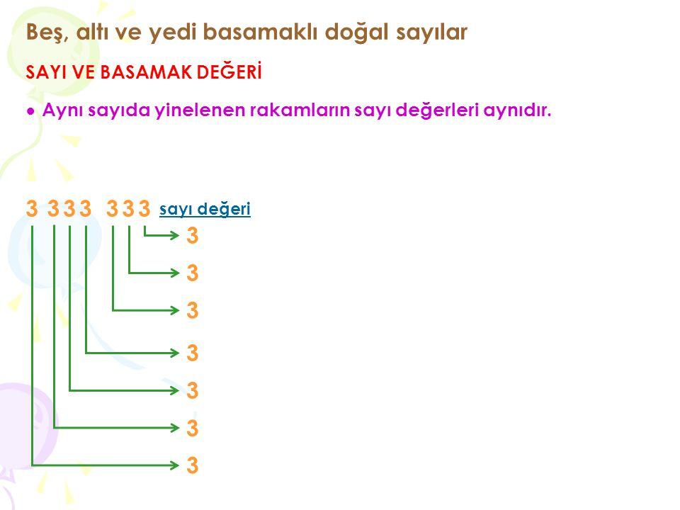 SAYI VE BASAMAK DEĞERİ 3 3 3 3 3 3 3 3 3 33333 3 x 1000000 = 3000000 3 x 100000 = 300000 3 x 10000 = 30000 3 x 1000 = 3000 3 x 100 = 300 3 x 10 = 30 3 x 1 = 3 3 3 33333 sayı değeribasamak değeri ● Aynı sayıda yinelenen rakamların sayı değerleri aynıdır.