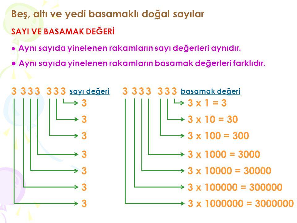 SAYI VE BASAMAK DEĞERİ 3 3 3 3 3 3 3 3 3 33333 3 x 1000000 = 3000000 3 x 100000 = 300000 3 x 10000 = 30000 3 x 1000 = 3000 3 x 100 = 300 3 x 10 = 30 3