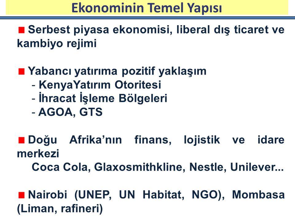 Ekonominin Temel Yapısı Serbest piyasa ekonomisi, liberal dış ticaret ve kambiyo rejimi Yabancı yatırıma pozitif yaklaşım - KenyaYatırım Otoritesi - İhracat İşleme Bölgeleri - AGOA, GTS Doğu Afrika'nın finans, lojistik ve idare merkezi Coca Cola, Glaxosmithkline, Nestle, Unilever...