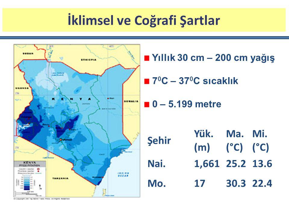 İklimsel ve Coğrafi Şartlar Şehir Yük.(m) Ma. (°C) Mi.
