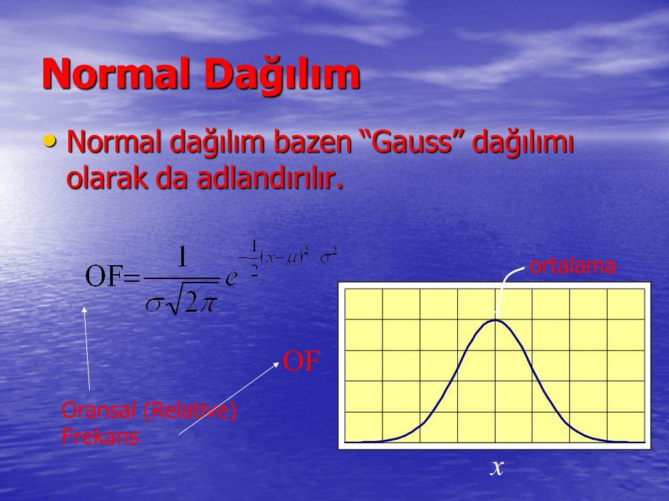 """Normal Dağılım Normal dağılım bazen """"Gauss"""" dağılımı olarak da adlandırılır. Normal dağılım bazen """"Gauss"""" dağılımı olarak da adlandırılır. ortalama x"""