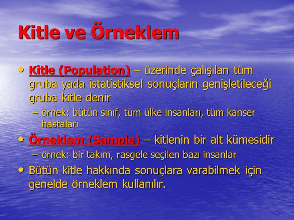 Kitle ve Örneklem Kitle (Population) – üzerinde çalışılan tüm gruba yada istatistiksel sonuçların genişletileceği gruba kitle denir Kitle (Population)
