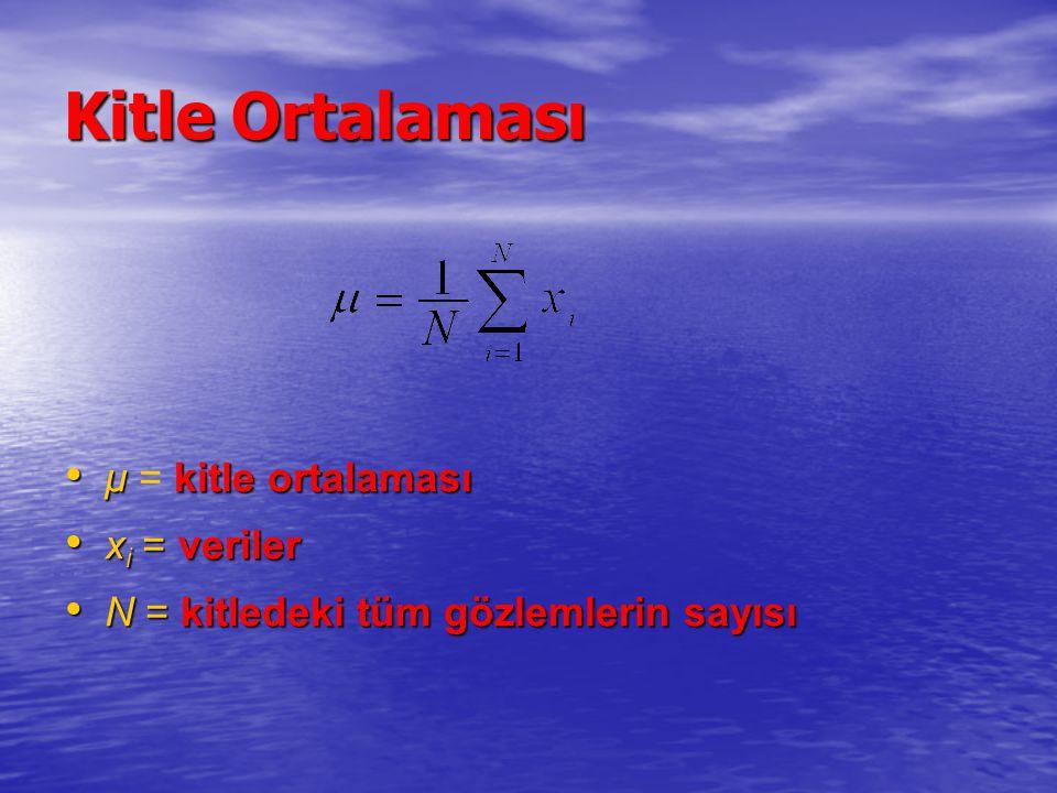 Kitle Ortalaması μ kitle ortalaması μ = kitle ortalaması x i = veriler x i = veriler N = kitledeki tüm gözlemlerin sayısı N = kitledeki tüm gözlemleri