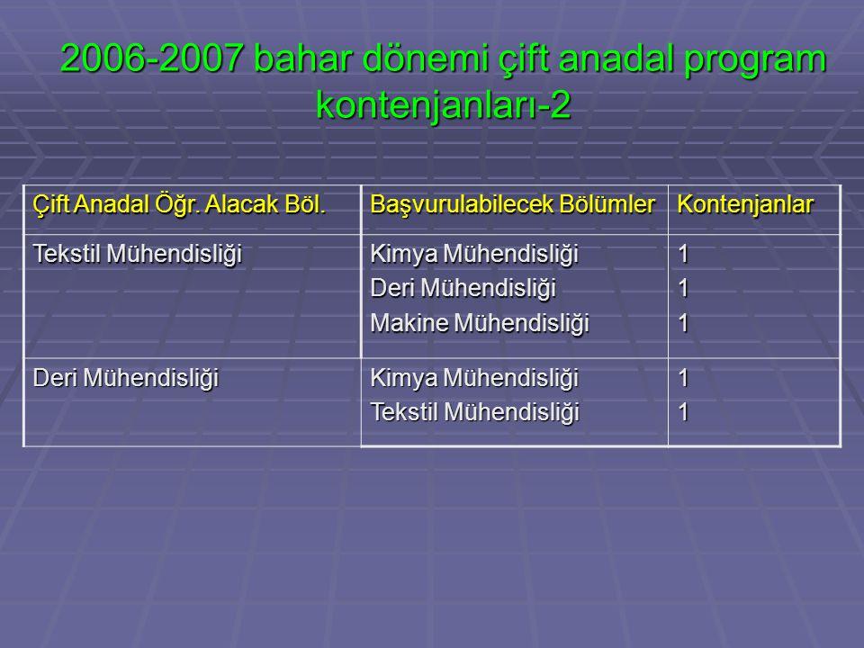 2006-2007 bahar dönemi çift anadal program kontenjanları-2 Çift Anadal Öğr.