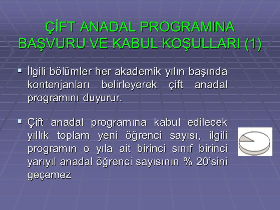 ÇİFT ANADAL PROGRAMINA BAŞVURU VE KABUL KOŞULLARI (1)  İlgili bölümler her akademik yılın başında kontenjanları belirleyerek çift anadal programını duyurur.