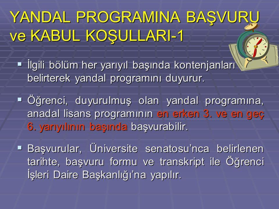 YANDAL PROGRAMINA BAŞVURU ve KABUL KOŞULLARI-1  İlgili bölüm her yarıyıl başında kontenjanları belirterek yandal programını duyurur.