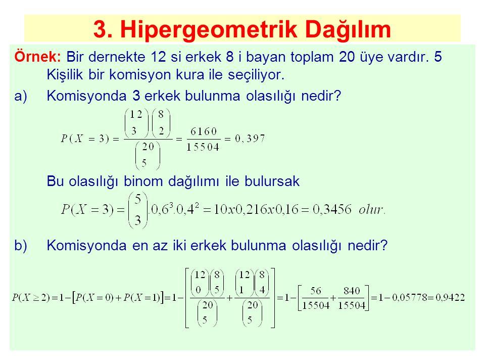 3. Hipergeometrik Dağılım Örnek: Bir dernekte 12 si erkek 8 i bayan toplam 20 üye vardır. 5 Kişilik bir komisyon kura ile seçiliyor. a)Komisyonda 3 er