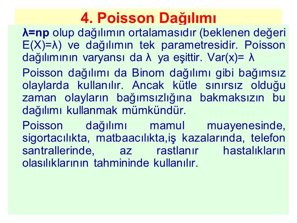 4. Poisson Dağılımı λ=np olup dağılımın ortalamasıdır (beklenen değeri E(X)=λ) ve dağılımın tek parametresidir. Poisson dağılımının varyansı da λ ya e