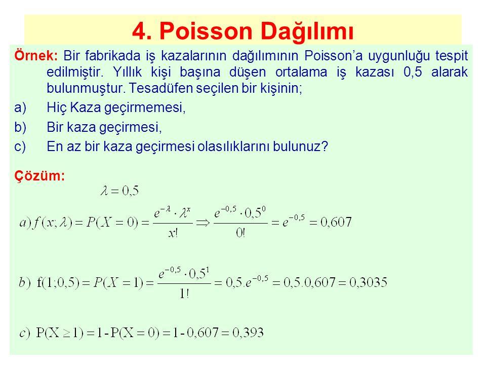 4. Poisson Dağılımı Örnek: Bir fabrikada iş kazalarının dağılımının Poisson'a uygunluğu tespit edilmiştir. Yıllık kişi başına düşen ortalama iş kazası
