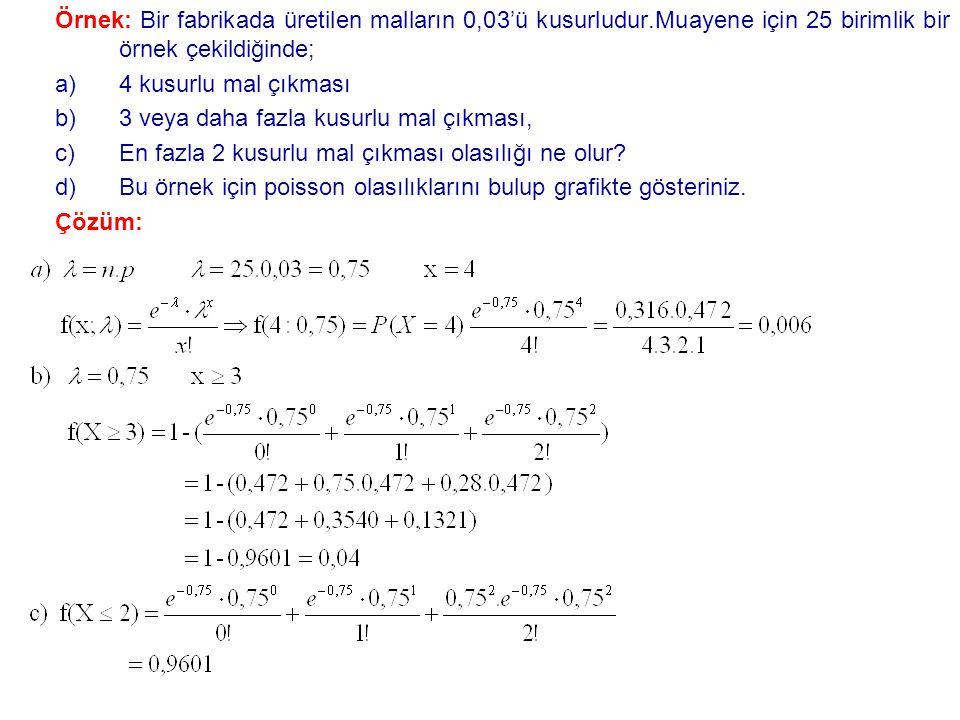 Örnek: Bir fabrikada üretilen malların 0,03'ü kusurludur.Muayene için 25 birimlik bir örnek çekildiğinde; a)4 kusurlu mal çıkması b)3 veya daha fazla