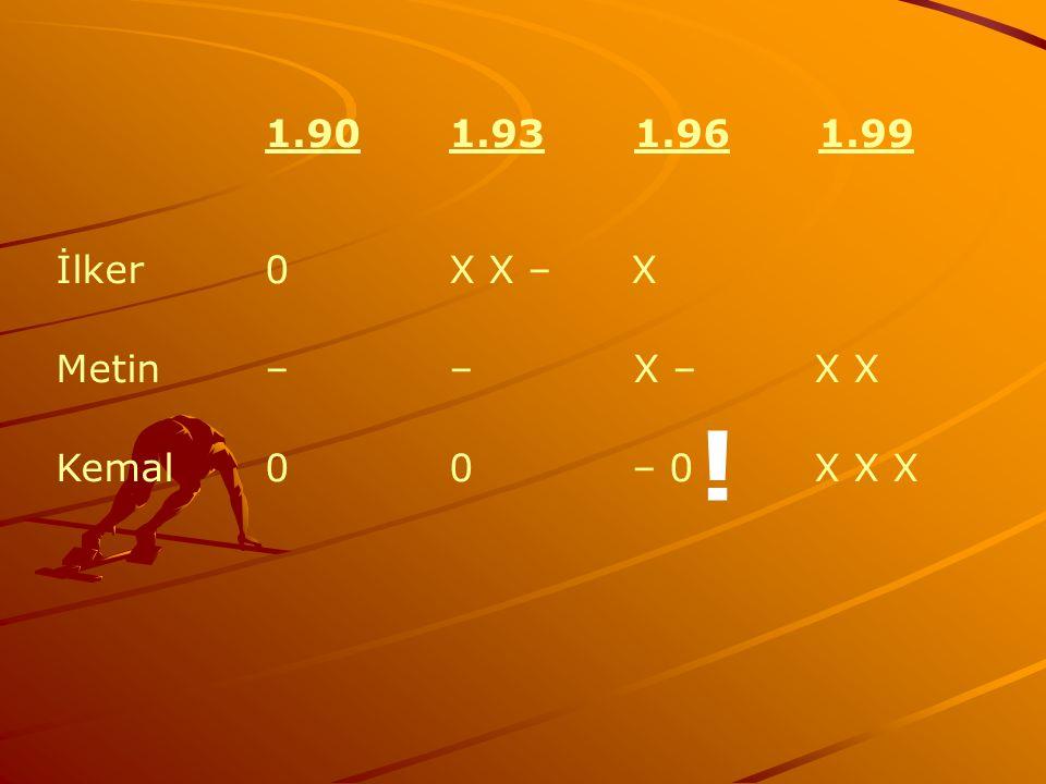 1.90 1.93 1.96 1.99 İlker0 X X – X Metin– – X – X X Kemal0 0 – 0 X X X !