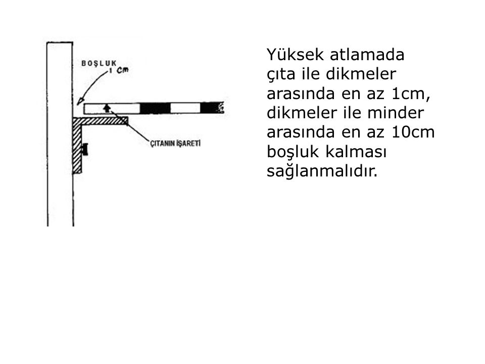 Yüksek atlamada çıta ile dikmeler arasında en az 1cm, dikmeler ile minder arasında en az 10cm boşluk kalması sağlanmalıdır.