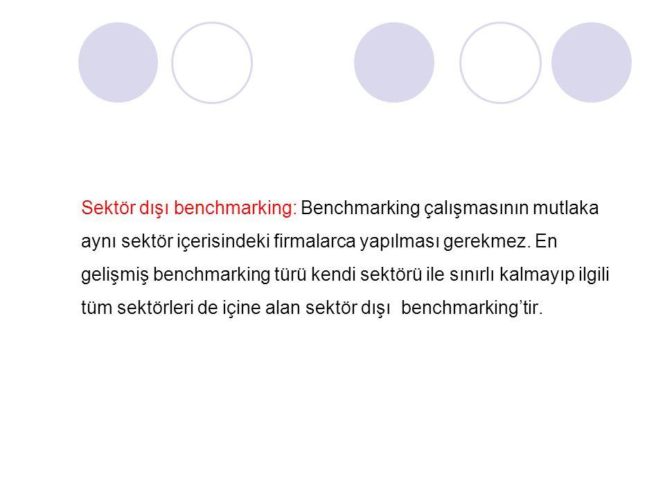 Sektör dışı benchmarking: Benchmarking çalışmasının mutlaka aynı sektör içerisindeki firmalarca yapılması gerekmez.