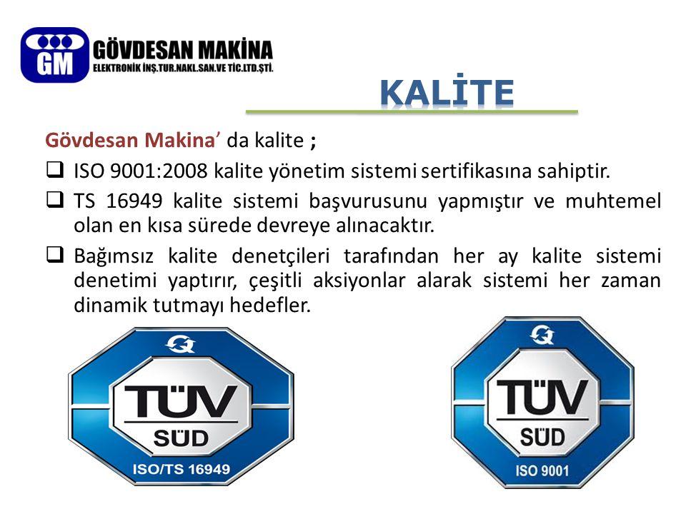 Gövdesan Makina' da kalite ;  ISO 9001:2008 kalite yönetim sistemi sertifikasına sahiptir.  TS 16949 kalite sistemi başvurusunu yapmıştır ve muhteme