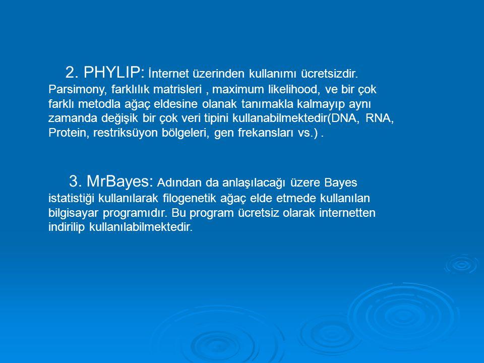2. PHYLIP: İnternet üzerinden kullanımı ücretsizdir. Parsimony, farklılık matrisleri, maximum likelihood, ve bir çok farklı metodla ağaç eldesine olan