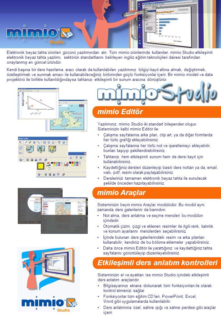 Elektronik beyaz tahta ürünleri gücünü yazılımından alır. Tüm mimio ürünlerinde kullanılan mimio Studio etkileşimli elektronik beyaz tahta yazılımı, s