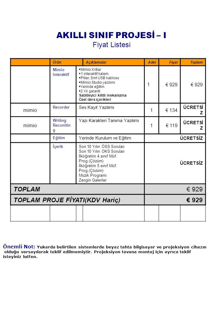 AKILLI SINIF PROJESİ – I Fiyat Listesi ÜrünAçıklamalarAdetFiyatToplam Mimio Interaktif  Mimio Xi Bar  1 interaktif kalem  Piller, 5mt USB kablosu 