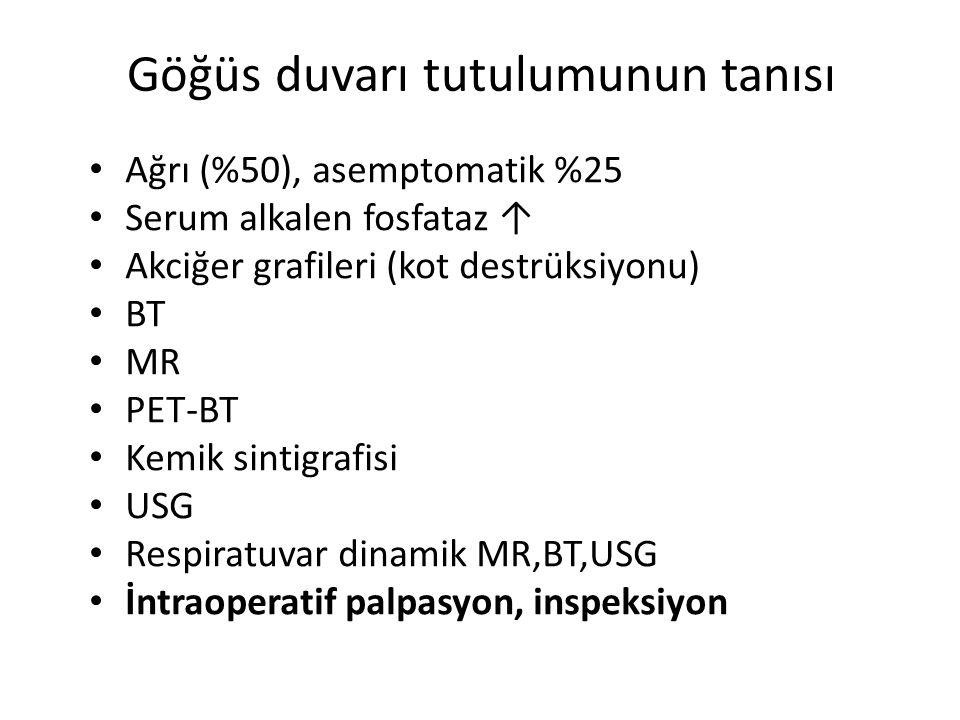 Göğüs duvarı tutulumunun tanısı Ağrı (%50), asemptomatik %25 Serum alkalen fosfataz ↑ Akciğer grafileri (kot destrüksiyonu) BT MR PET-BT Kemik sintigr