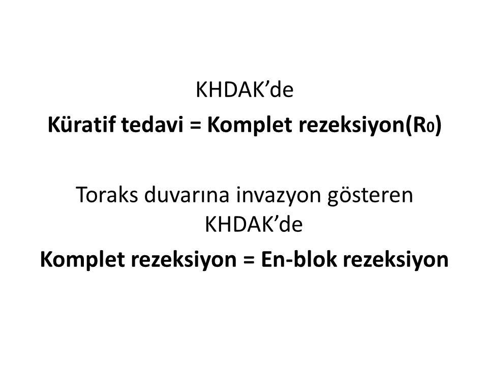 KHDAK'de Küratif tedavi = Komplet rezeksiyon(R 0 ) Toraks duvarına invazyon gösteren KHDAK'de Komplet rezeksiyon = En-blok rezeksiyon