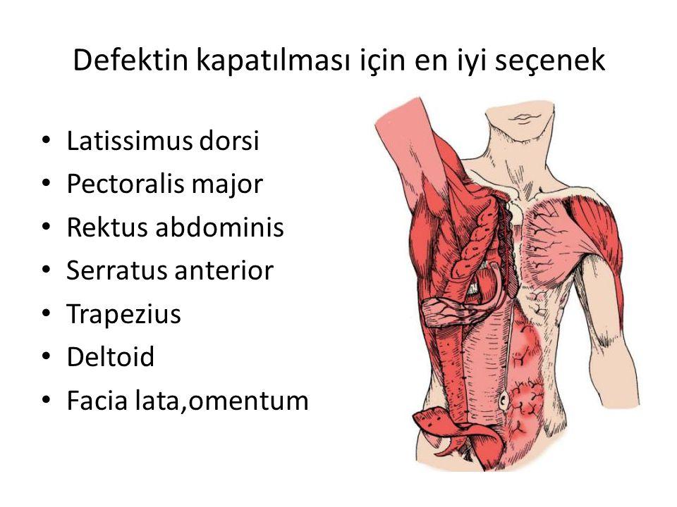 Defektin kapatılması için en iyi seçenek Latissimus dorsi Pectoralis major Rektus abdominis Serratus anterior Trapezius Deltoid Facia lata,omentum